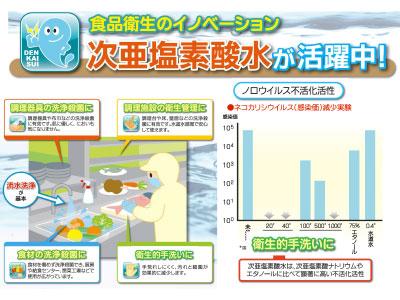 次亜塩素酸水の効果