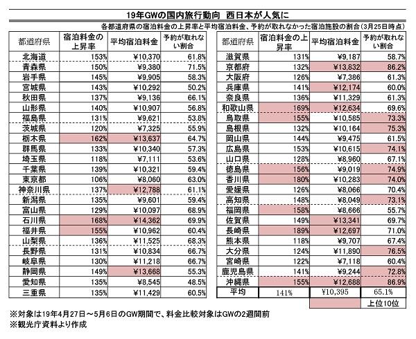●福井・石川・富山●駅前&市街地発展度調査 11 YouTube動画>14本 ->画像>212枚