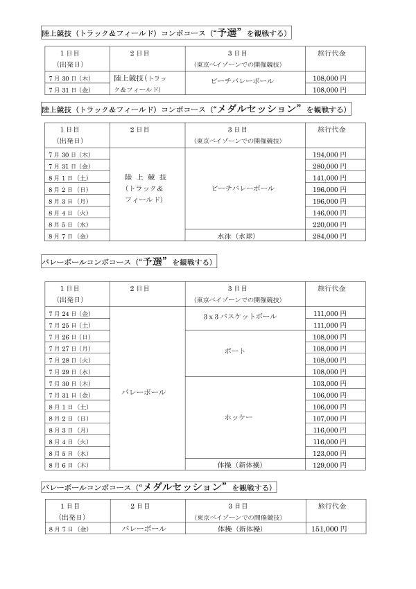 ツーリスト 近畿 キャンセル 料 日本